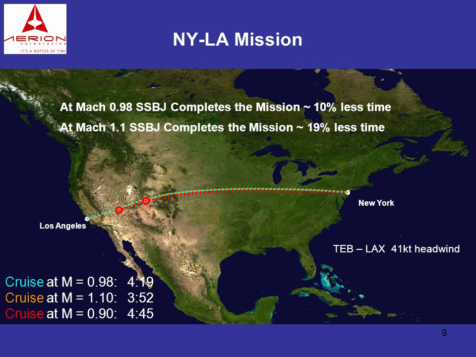 9 NY-LA Mission TEB – LAX 41kt headwind Cruise at M = 0.98: 4:19 Cruise at M = 1.10: 3:52 Cruise at M = 0.90: 4:45 New York Los Angeles At Mach 0.98 SSBJ Completes the Mission ~ 10% less time At Mach 1.1 SSBJ Completes the Mission ~ 19% less time