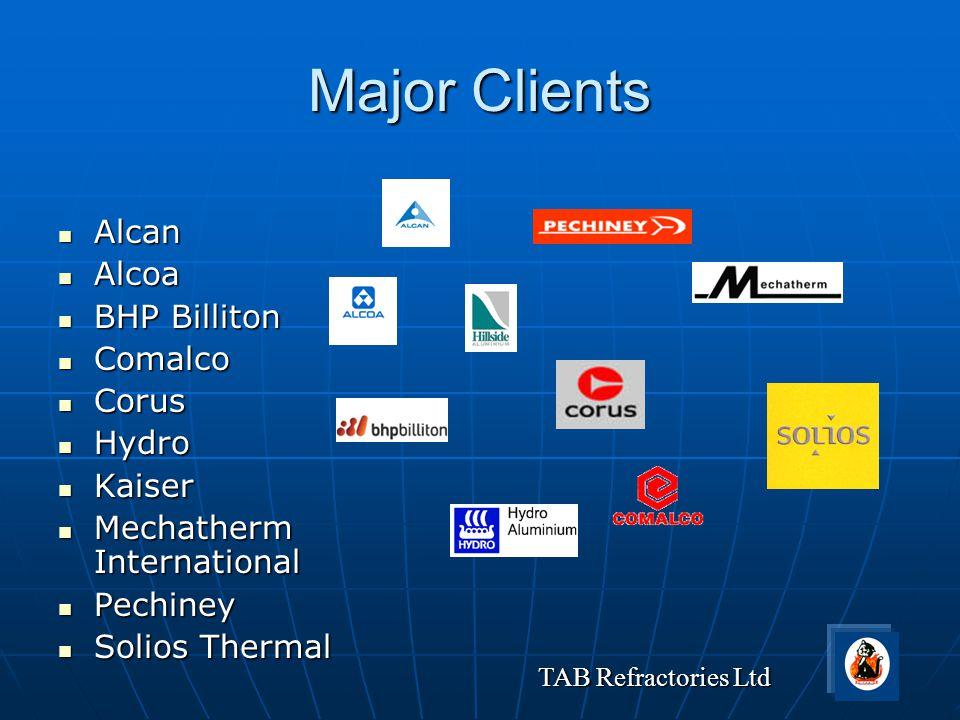 TAB Refractories Ltd Major Clients Alcan Alcan Alcoa Alcoa BHP Billiton BHP Billiton Comalco Comalco Corus Corus Hydro Hydro Kaiser Kaiser Mechatherm