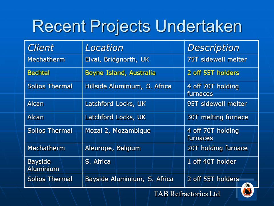TAB Refractories Ltd Recent Projects Undertaken ClientLocationDescription Mechatherm Elval, Bridgnorth, UK 75T sidewell melter Bechtel Boyne Island, A
