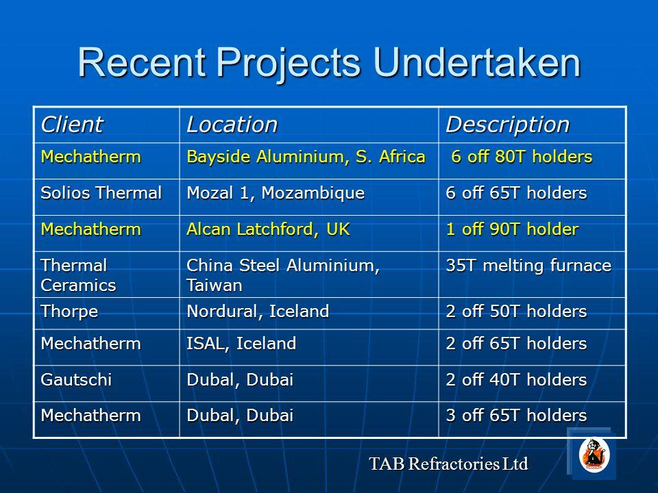 TAB Refractories Ltd Recent Projects Undertaken ClientLocationDescription Mechatherm Bayside Aluminium, S. Africa 6 off 80T holders 6 off 80T holders