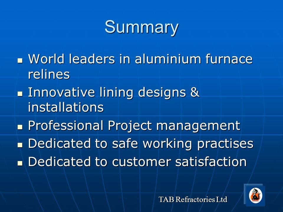 TAB Refractories Ltd Summary World leaders in aluminium furnace relines World leaders in aluminium furnace relines Innovative lining designs & install