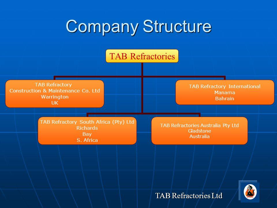 TAB Refractories Ltd Company Structure TAB Refractories TAB Refractory Construction & Maintenance Co. Ltd Warrington UK TAB Refractory South Africa (P
