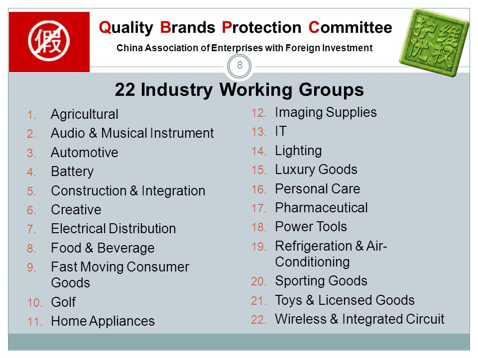 Quality Brands Protection Committee China Association of Enterprises with Foreign Investment 22 Industry Working Groups 1.