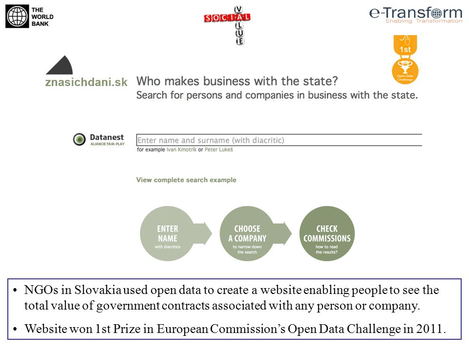 NGOs in Slovakia used open data to create a website enabling people to see the total value of government contracts associated with any person or company.