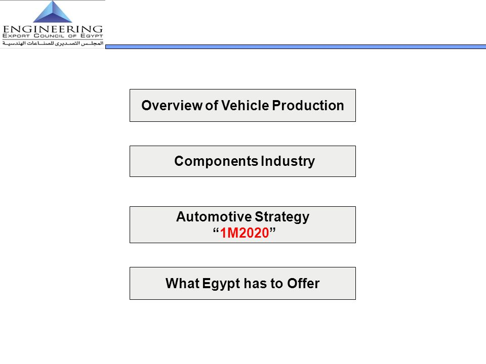 """Overview of Vehicle Production Components Industry Automotive Strategy """"1M2020"""" What Egypt has to Offer"""