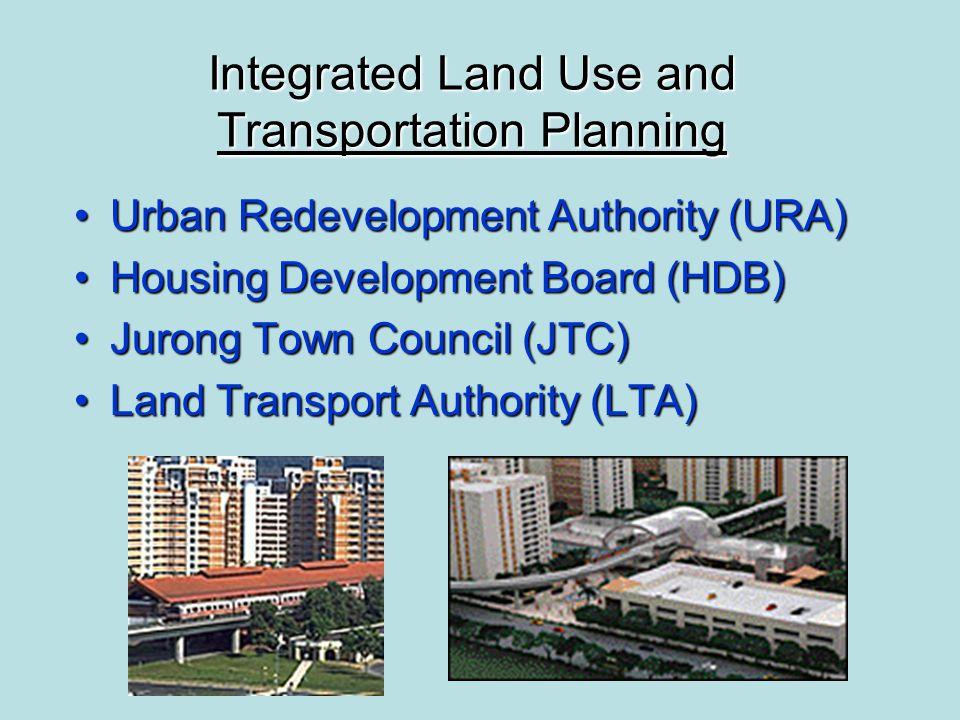 Integrated Land Use and Transportation Planning Urban Redevelopment Authority (URA)Urban Redevelopment Authority (URA) Housing Development Board (HDB)Housing Development Board (HDB) Jurong Town Council (JTC)Jurong Town Council (JTC) Land Transport Authority (LTA)Land Transport Authority (LTA)