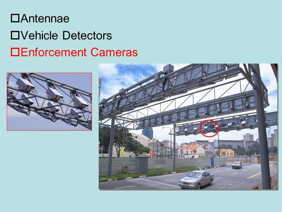 oAntennae oVehicle Detectors oEnforcement Cameras