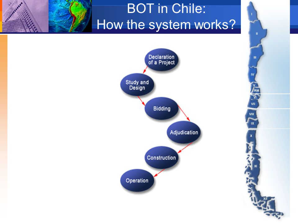 BOT in Chile: How the system works?