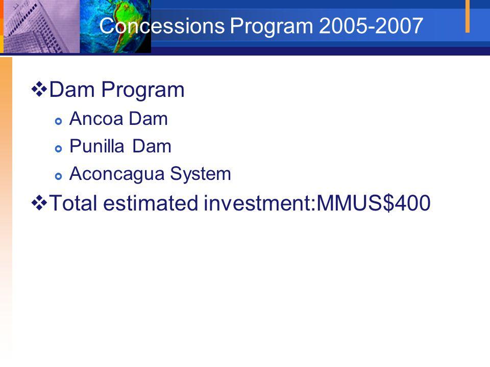 Concessions Program 2005-2007  Dam Program  Ancoa Dam  Punilla Dam  Aconcagua System  Total estimated investment:MMUS$400