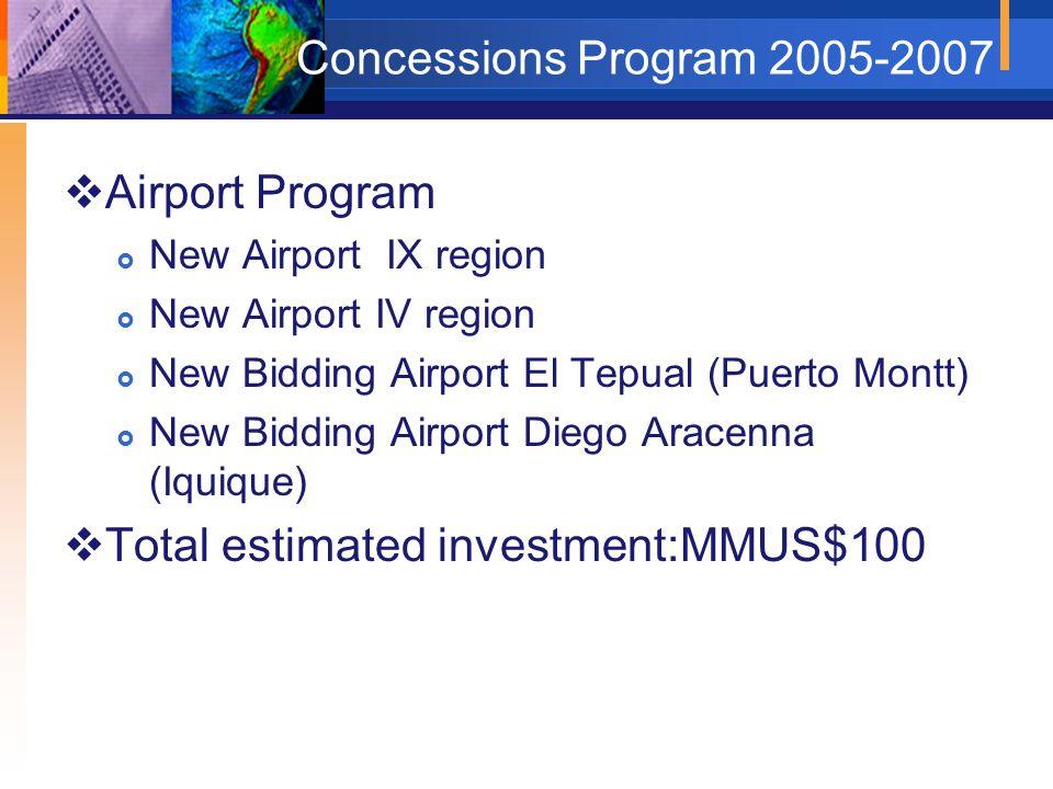 Concessions Program 2005-2007  Airport Program  New Airport IX region  New Airport IV region  New Bidding Airport El Tepual (Puerto Montt)  New Bidding Airport Diego Aracenna (Iquique)  Total estimated investment:MMUS$100