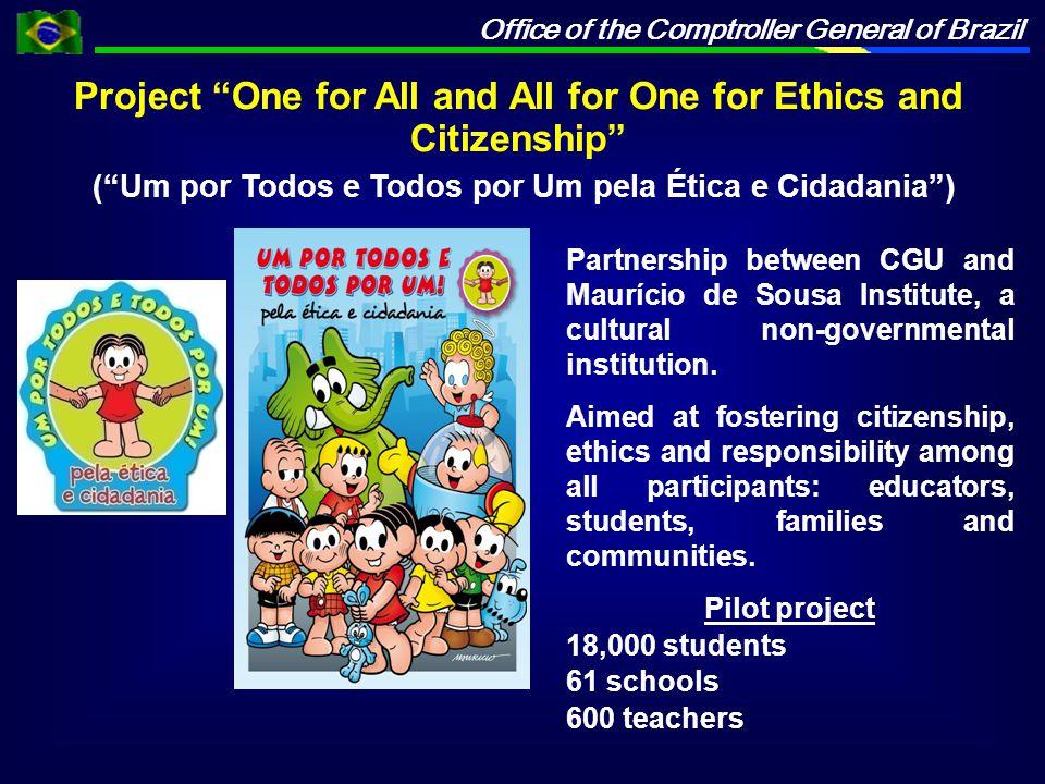 Office of the Comptroller General of Brazil Project One for All and All for One for Ethics and Citizenship ( Um por Todos e Todos por Um pela Ética e Cidadania ) Partnership between CGU and Maurício de Sousa Institute, a cultural non-governmental institution.