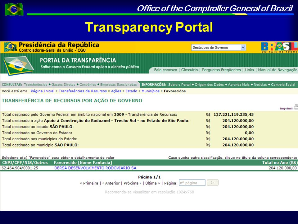 Office of the Comptroller General of Brazil Transparency Portal