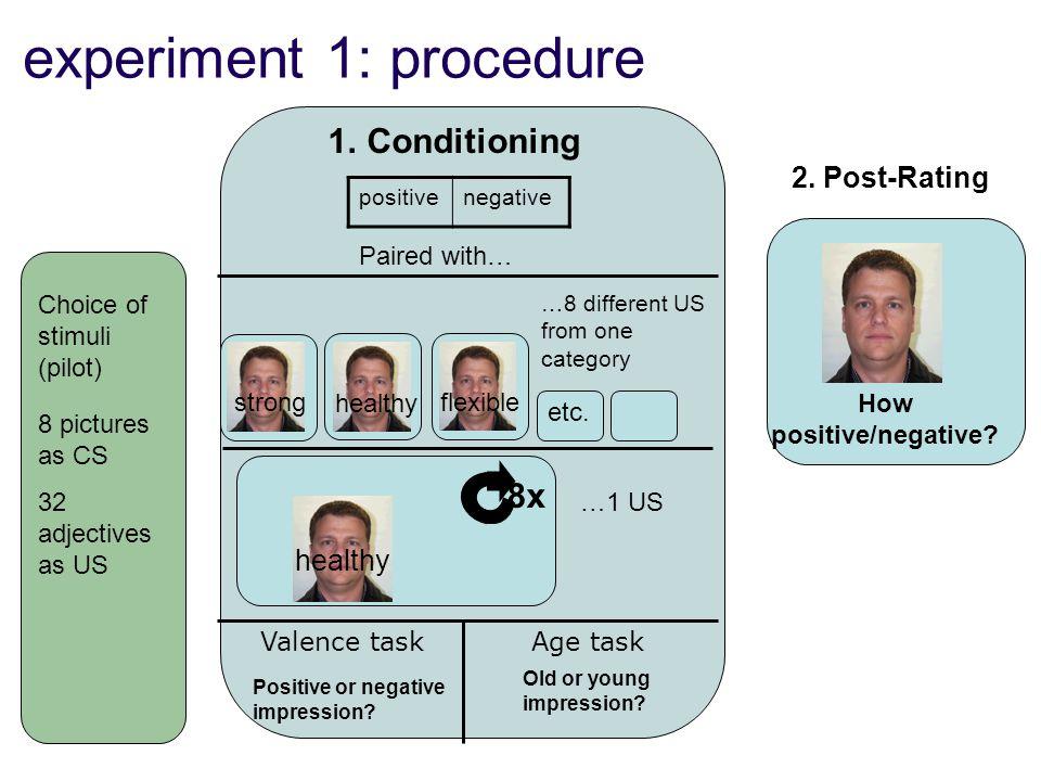 experiment 1: procedure 1.Conditioning 2.
