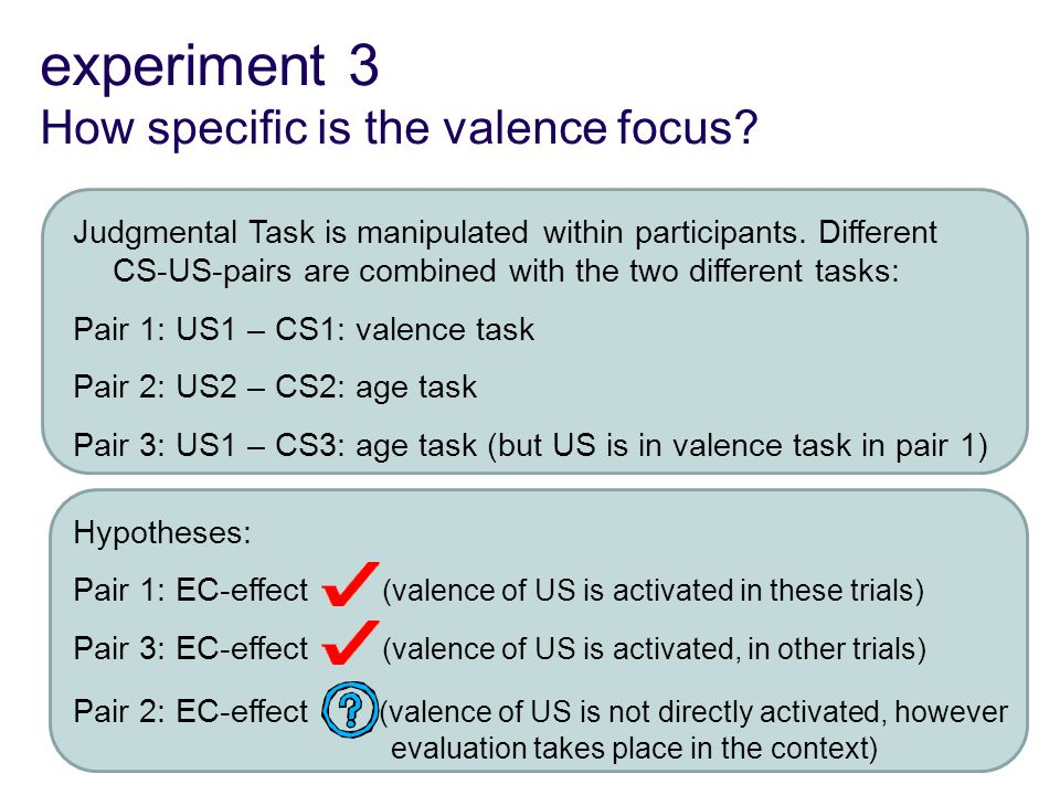 experiment 3 How specific is the valence focus. Judgmental Task is manipulated within participants.