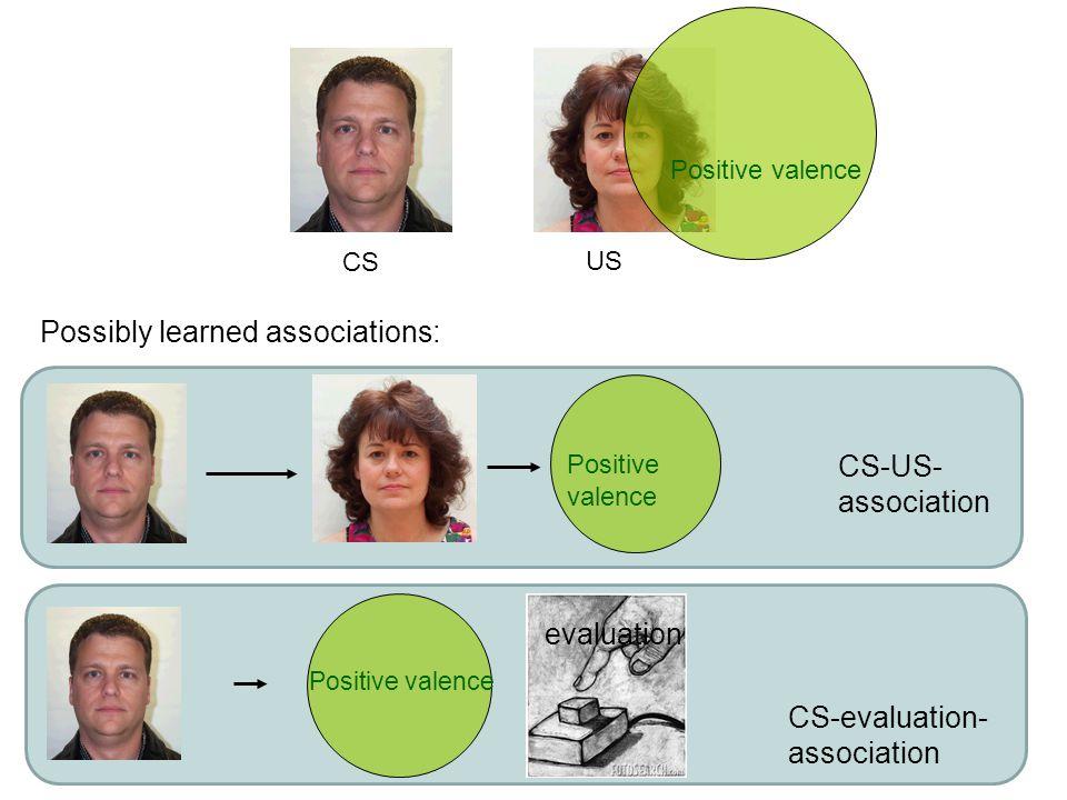 Positive valence CS US Positive valence evaluation CS-US- association CS-evaluation- association Possibly learned associations: