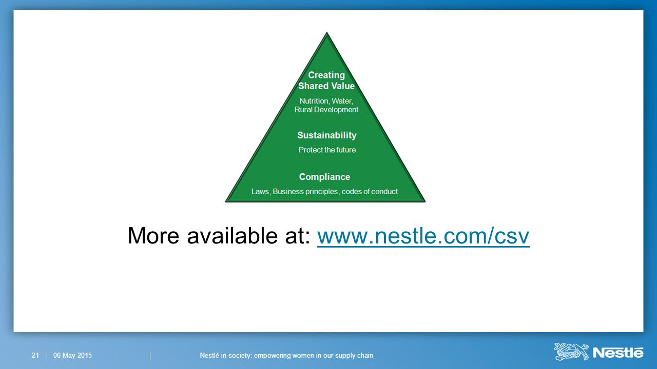 21 More available at: www.nestle.com/csv 06 May 2015Nestlé in society: empowering women in our supply chain