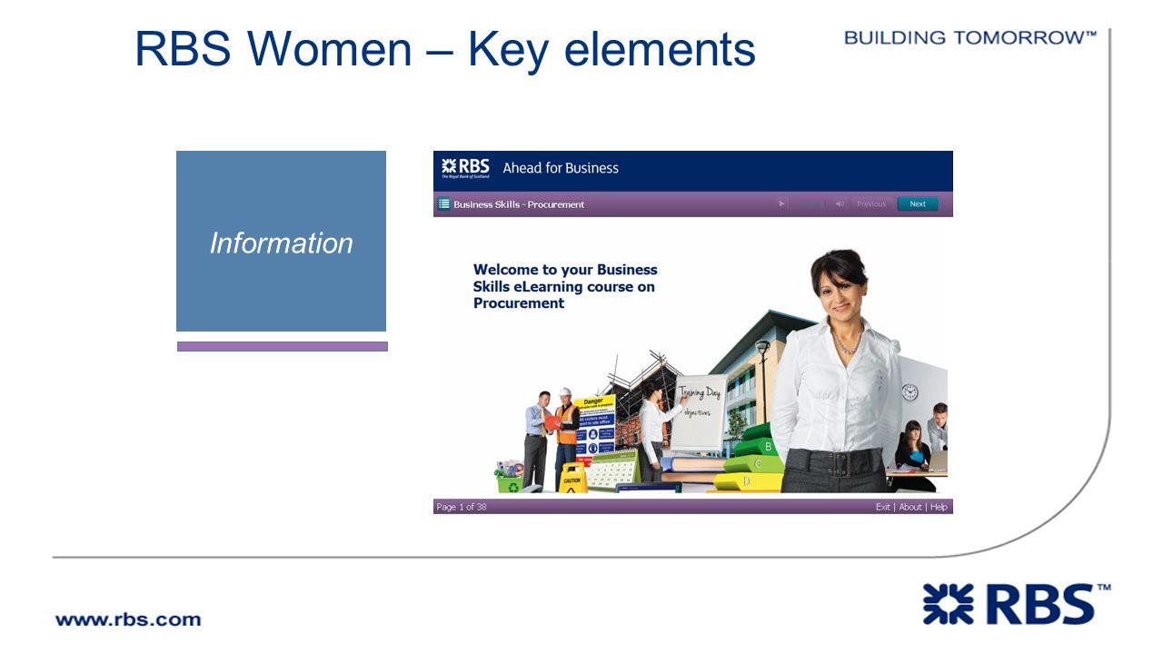 RBS Women – Key elements Information