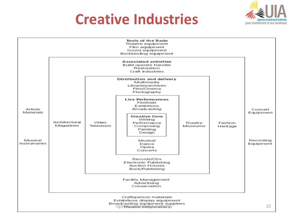 Creative Industries 20Uganda Investment Authority