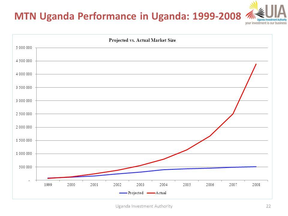 22 MTN Uganda Performance in Uganda: 1999-2008 22