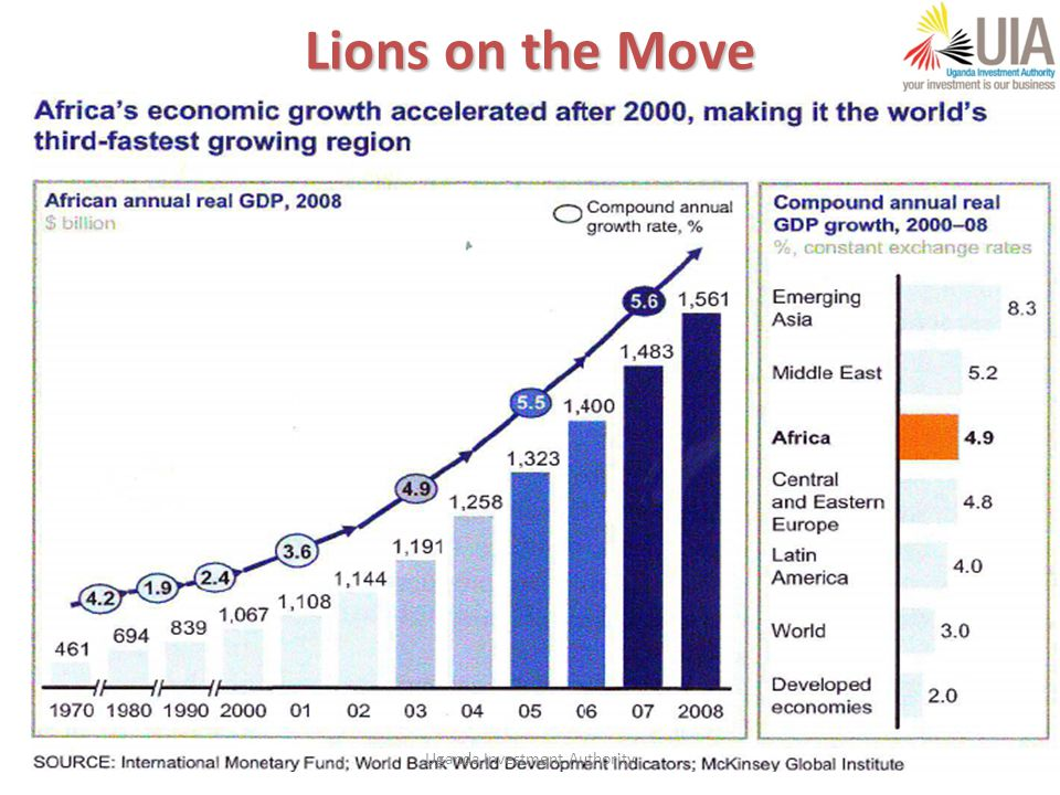 3 Lions on the Move Uganda Investment Authority