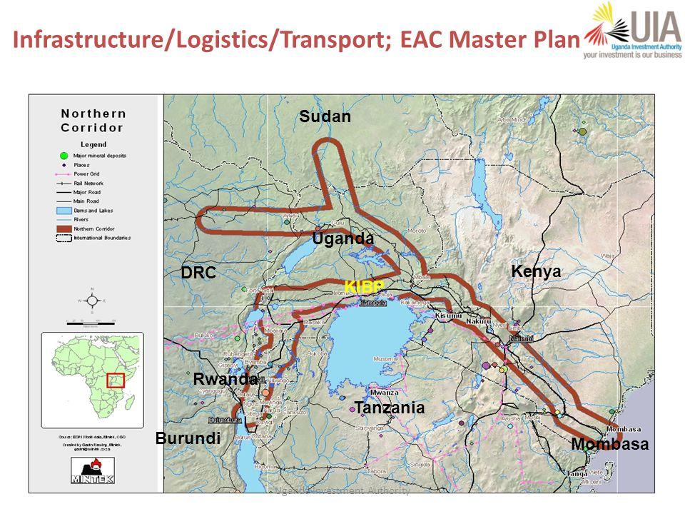34 Kenya Tanzania Uganda DRC Sudan Rwanda Burundi Mombasa KIBP Infrastructure/Logistics/Transport; EAC Master Plan Uganda Investment Authority