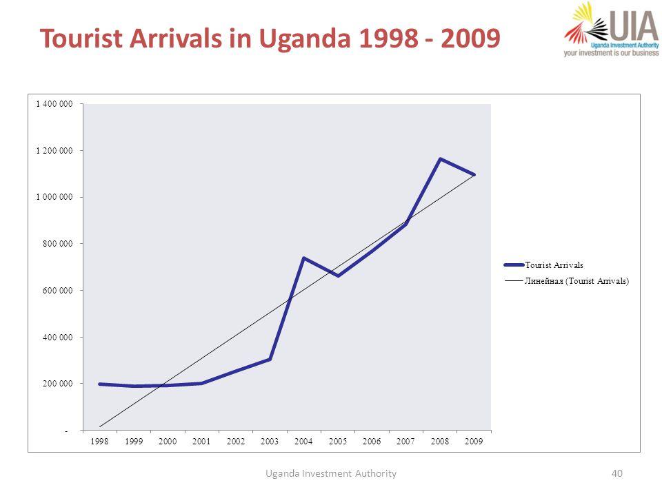 Uganda Investment Authority40 Tourist Arrivals in Uganda 1998 - 2009