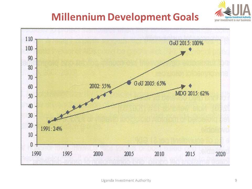 Millennium Development Goals 9Uganda Investment Authority