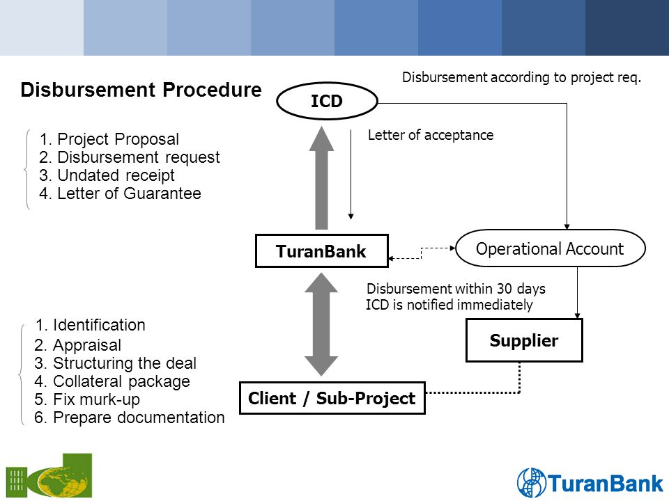 Disbursement Procedure 1. Project Proposal 2. Disbursement request 3.
