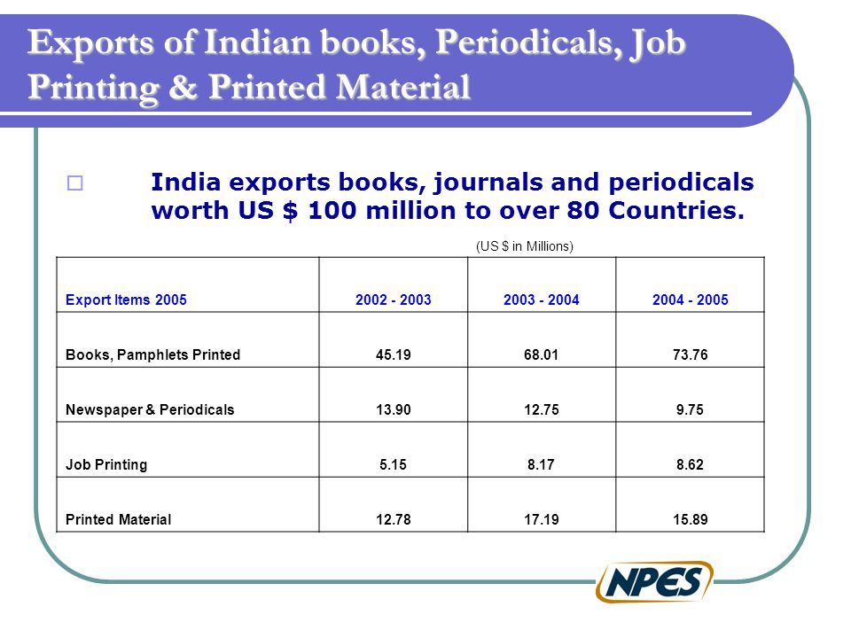 Exports of Indian books, Periodicals, Job Printing & Printed Material (US $ in Millions) Export Items 20052002 - 20032003 - 20042004 - 2005 Books, Pamphlets Printed45.1968.0173.76 Newspaper & Periodicals13.9012.759.75 Job Printing5.158.178.62 Printed Material12.7817.1915.89  India exports books, journals and periodicals worth US $ 100 million to over 80 Countries.