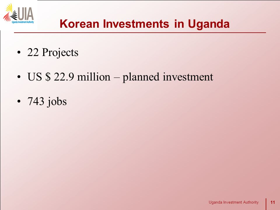 Uganda Investment Authority 11 22 Projects US $ 22.9 million – planned investment 743 jobs Korean Investments in Uganda