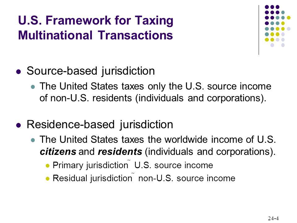 24-5 U.S.Framework for Taxing Multinational Transaction U.S.