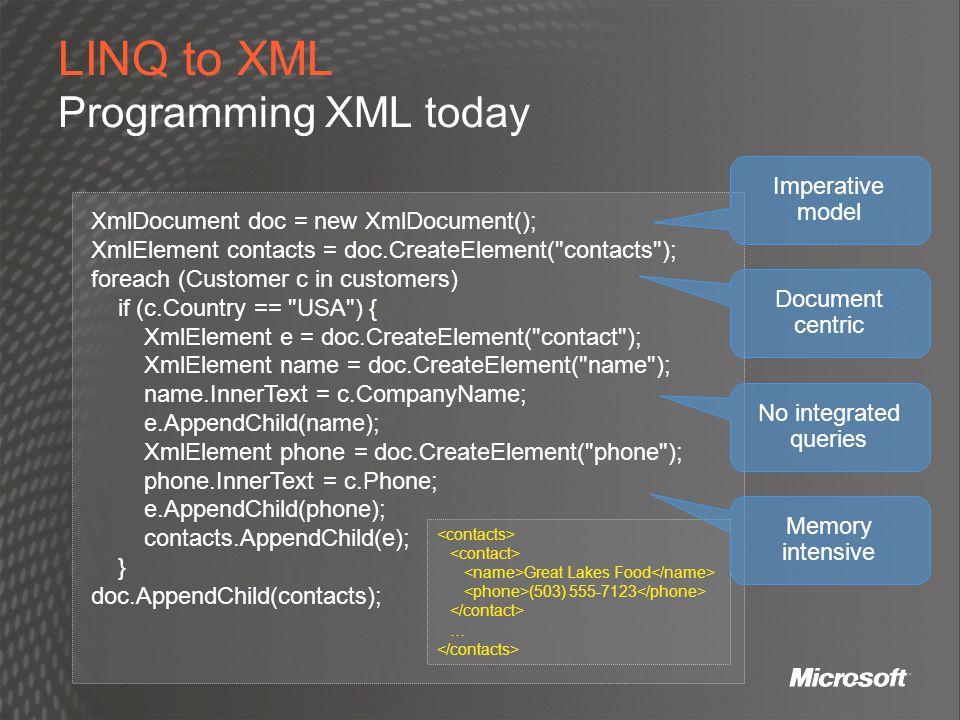LINQ to XML Programming XML today XmlDocument doc = new XmlDocument(); XmlElement contacts = doc.CreateElement(