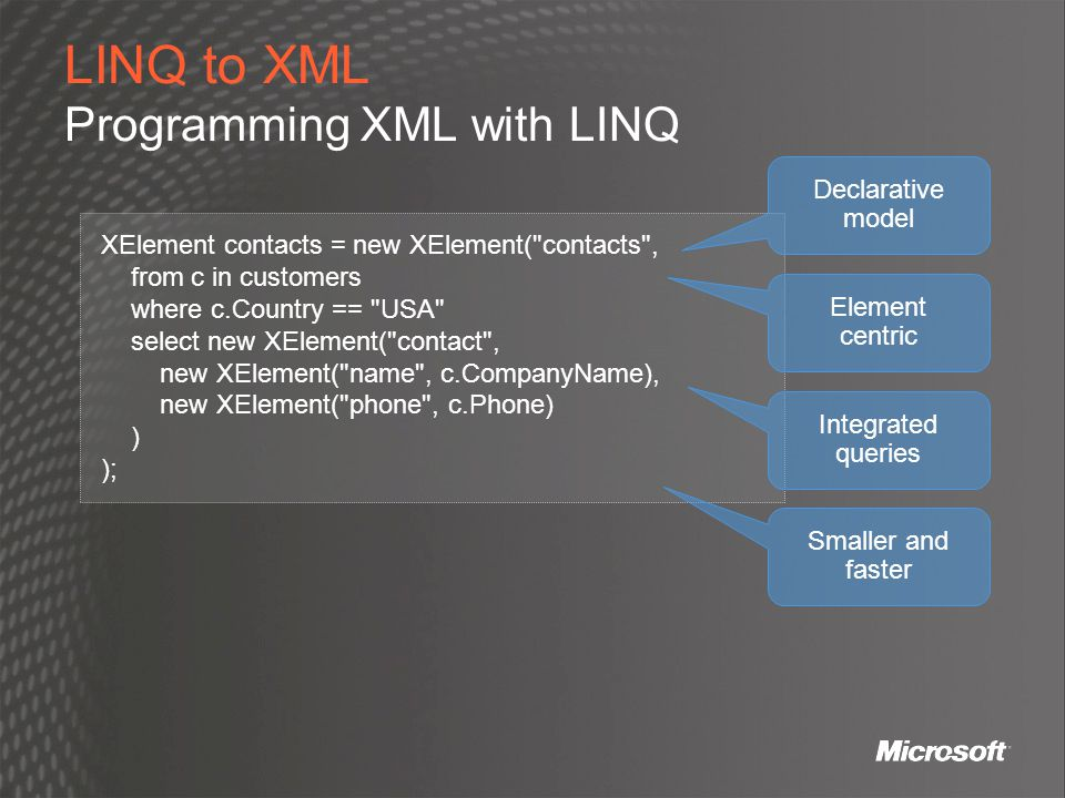 LINQ to XML Programming XML with LINQ XElement contacts = new XElement(