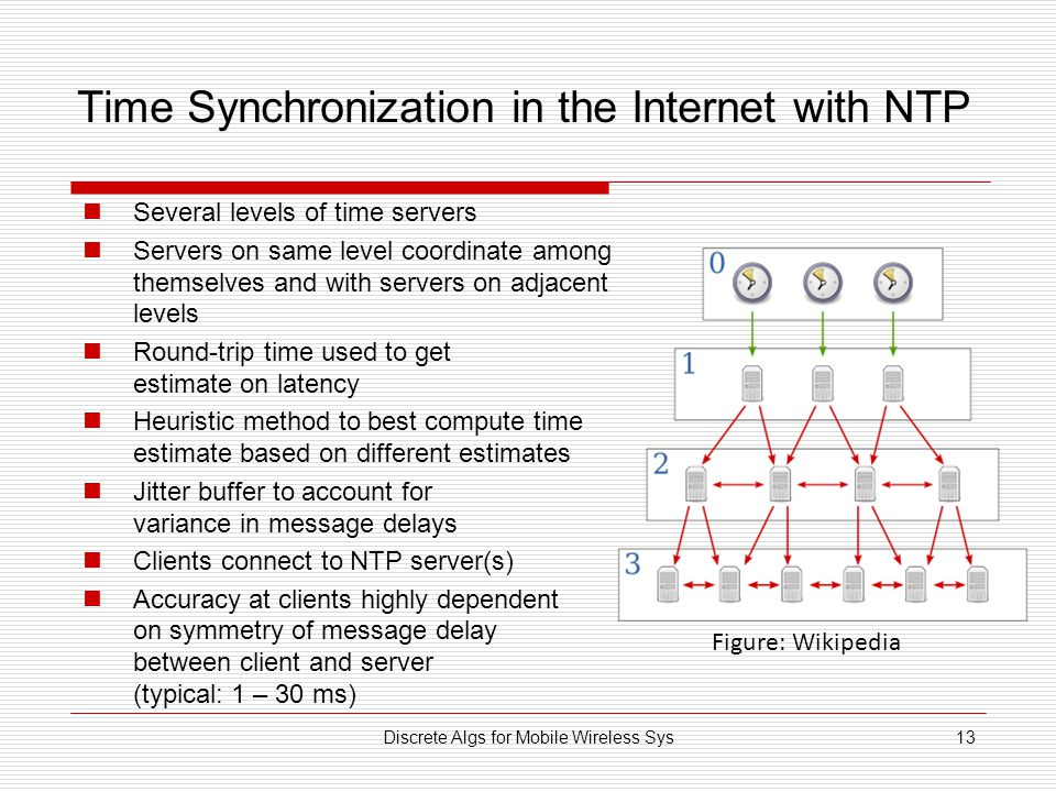 Discrete Algs for Mobile Wireless Sys13 Time Synchronization in the Internet with NTP Several levels of time servers Servers on same level coordinate among themselves and with servers on adjacent levels Round-trip time used to get estimate on latency Heuristic method to best compute time estimate based on different estimates Jitter buffer to account for variance in message delays Clients connect to NTP server(s) Accuracy at clients highly dependent on symmetry of message delay between client and server (typical: 1 – 30 ms) Figure: Wikipedia