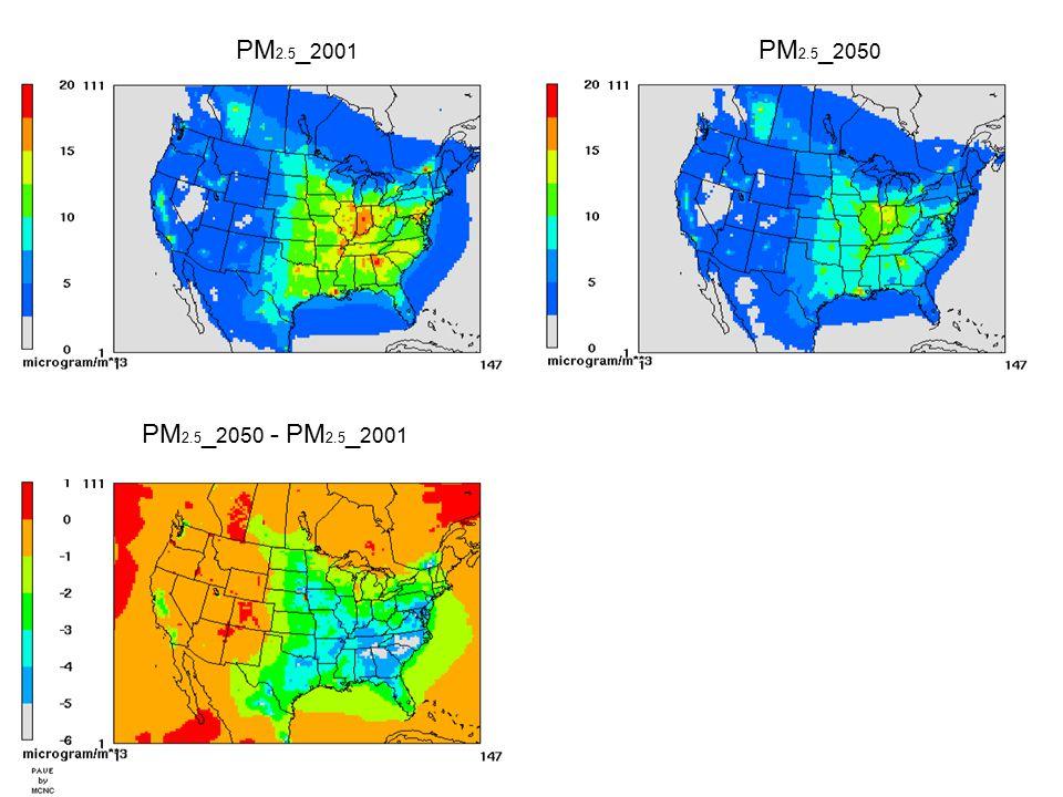PM 2.5 _ 2050 PM 2.5 _ 2001 PM 2.5 _ 2050 - PM 2.5 _ 2001
