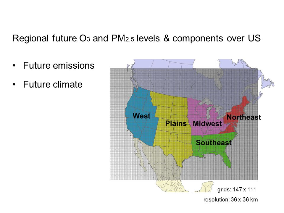 Regional future O 3 and PM 2.5 levels & components over US Future emissions Future climate grids: 147 x 111 resolution: 36 x 36 km