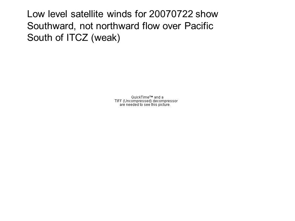 Low level satellite winds for 20070722 show Southward, not northward flow over Pacific South of ITCZ (weak)