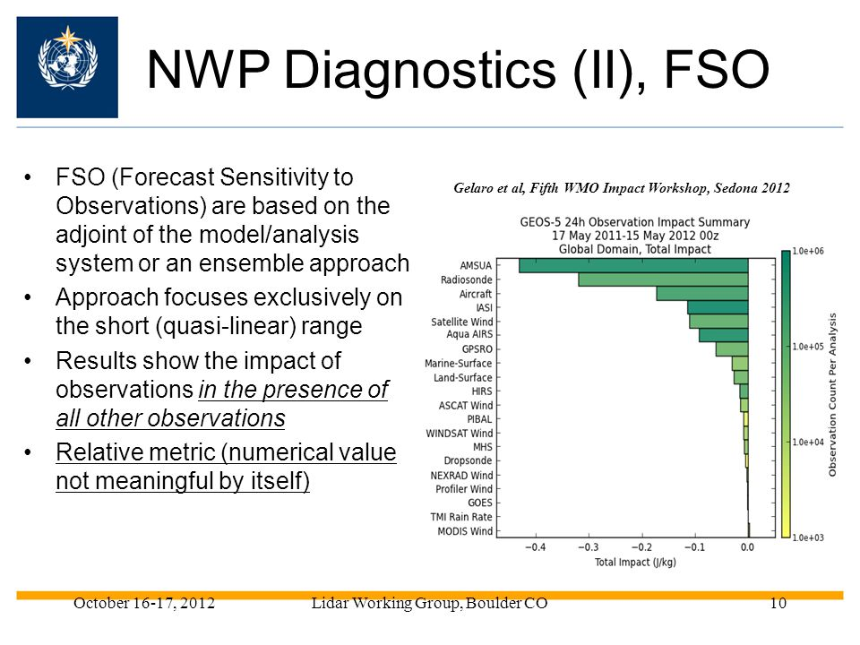 NWP Diagnostics (II), FSO FSO (Forecast Sensitivity to Observations) are based on the adjoint of the model/analysis system or an ensemble approach Approach focuses exclusively on the short (quasi-linear) range Results show the impact of observations in the presence of all other observations Relative metric (numerical value not meaningful by itself) October 16-17, 2012Lidar Working Group, Boulder CO10 Gelaro et al, Fifth WMO Impact Workshop, Sedona 2012