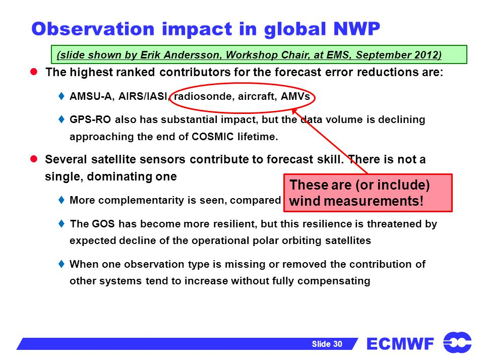 ECMWF Slide 30 Observation impact in global NWP The highest ranked contributors for the forecast error reductions are:  AMSU-A, AIRS/IASI, radiosonde, aircraft, AMVs  GPS-RO also has substantial impact, but the data volume is declining approaching the end of COSMIC lifetime.