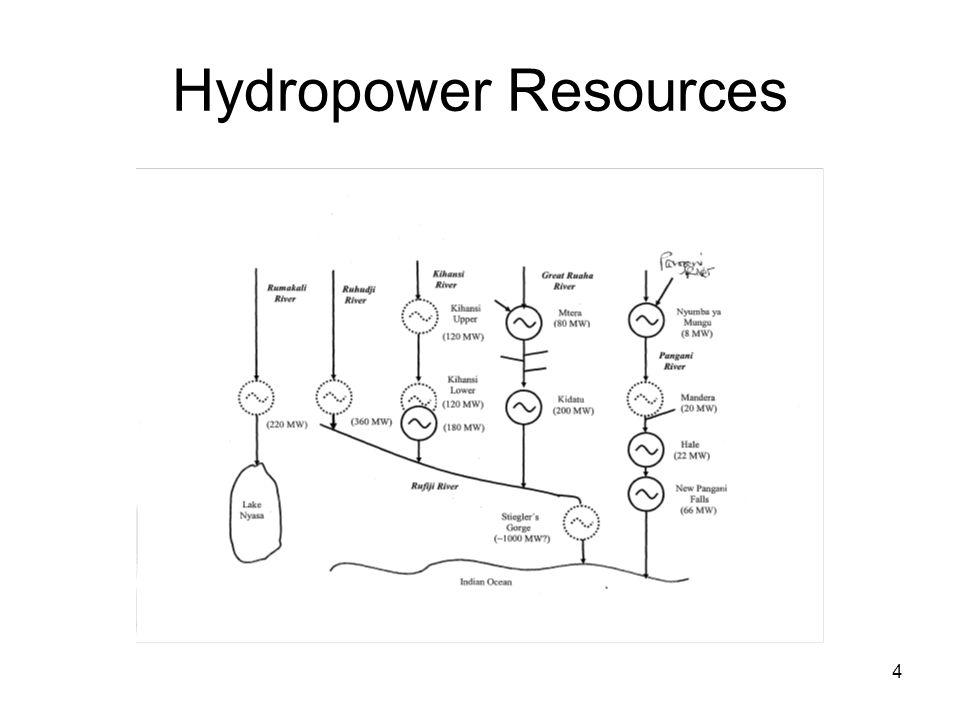 4 Hydropower Resources