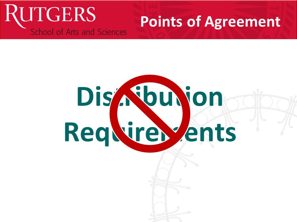 Optional Presentation Title Points of Agreement Distribution Requirements