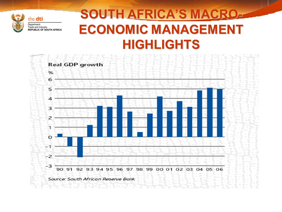 SOUTH AFRICA'S MACRO- ECONOMIC MANAGEMENT HIGHLIGHTS