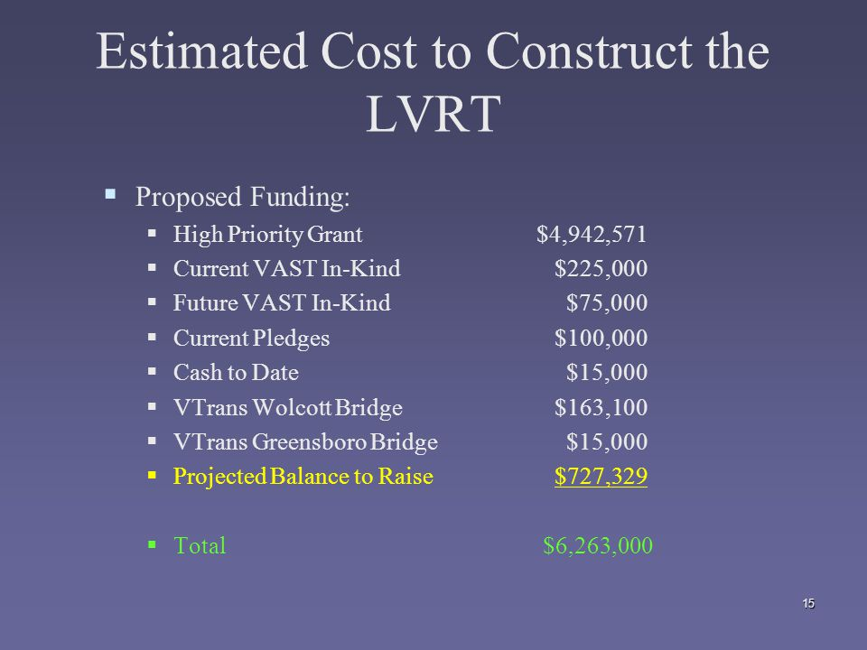 15 Estimated Cost to Construct the LVRT   Proposed Funding:   High Priority Grant$4,942,571   Current VAST In-Kind $225,000   Future VAST In-Kind $75,000   Current Pledges $100,000   Cash to Date $15,000   VTrans Wolcott Bridge $163,100   VTrans Greensboro Bridge $15,000   Projected Balance to Raise $727,329   Total $6,263,000