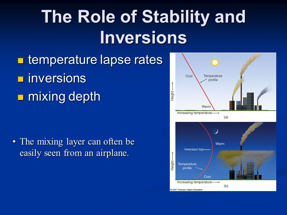 The Role of Stability and Inversions temperature lapse rates temperature lapse rates inversions inversions mixing depth mixing depth The mixing layer can often beThe mixing layer can often be easily seen from an airplane.