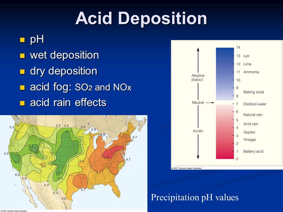 Acid Deposition pH pH wet deposition wet deposition dry deposition dry deposition acid fog: SO 2 and NO x acid fog: SO 2 and NO x acid rain effects ac