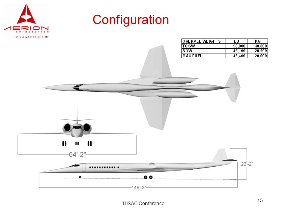 HISAC Conference 15 Configuration