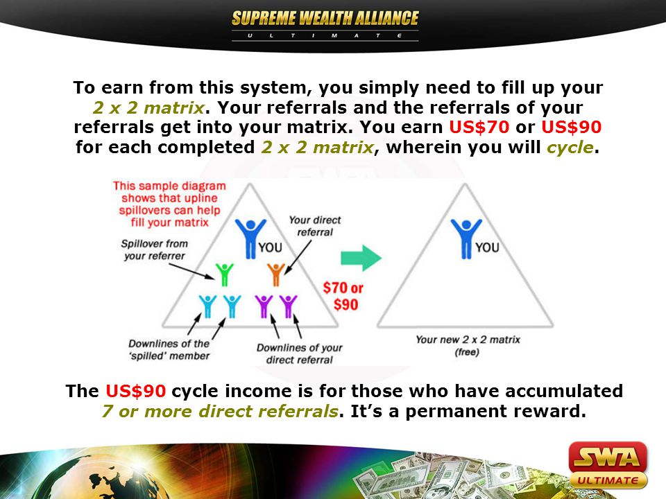 To earn from this system, you simply need to fill up your 2 x 2 matrix.