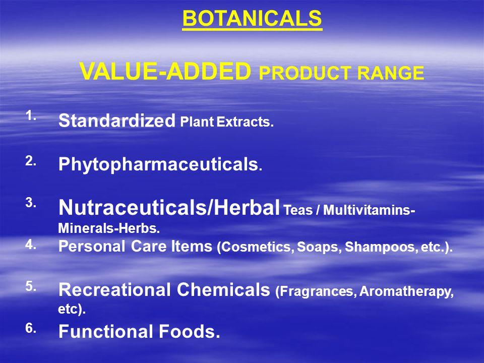 BOTANICALS VALUE-ADDED PRODUCT RANGE 1. Standardized Plant Extracts.