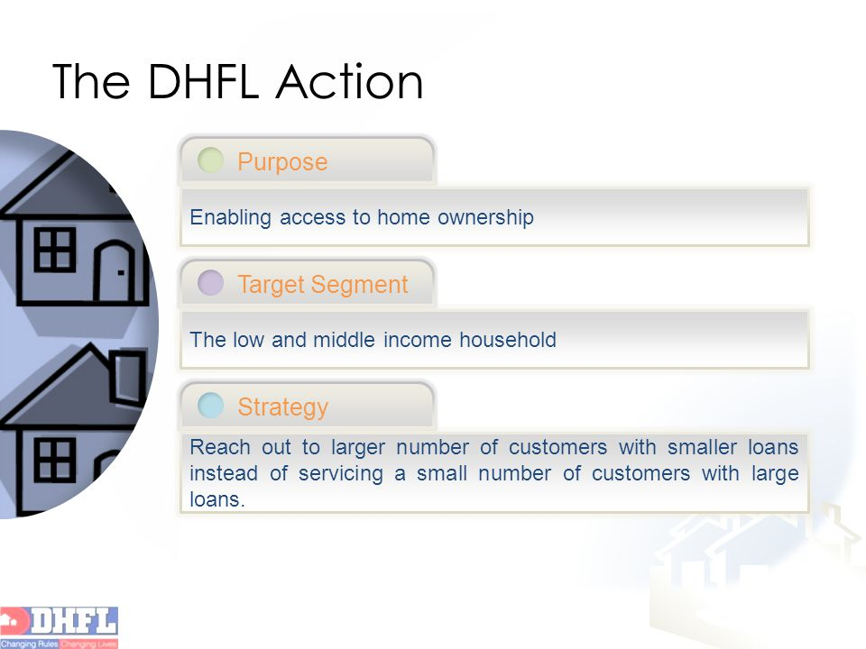 The DHFL Action Purpose Enabling access to home ownership Target Segment The low and middle income household Strategy Reach out to larger number of customers with smaller loans instead of servicing a small number of customers with large loans.
