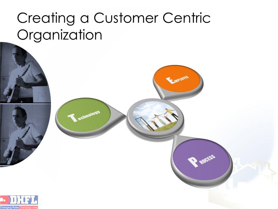 Creating a Customer Centric Organization